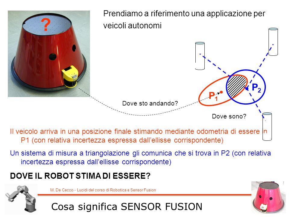 M. De Cecco - Lucidi del corso di Robotica e Sensor Fusion Prendiamo a riferimento una applicazione per veicoli autonomi Il veicolo arriva in una posi