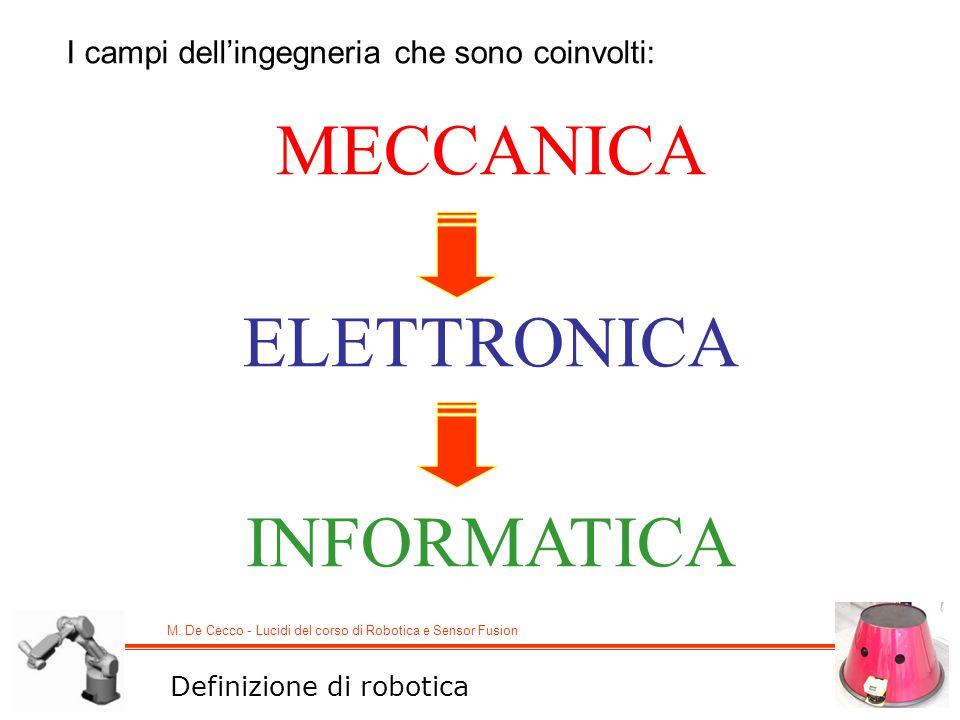 M. De Cecco - Lucidi del corso di Robotica e Sensor Fusion I campi dellingegneria che sono coinvolti: MECCANICA ELETTRONICA INFORMATICA Definizione di