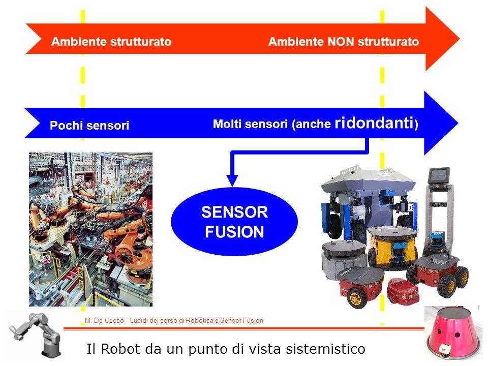 M. De Cecco - Lucidi del corso di Robotica e Sensor Fusion Il Robot da un punto di vista sistemistico Ambiente strutturato Ambiente NON strutturato Po