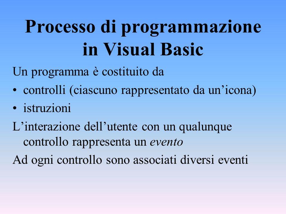Processo di programmazione in Visual Basic Un programma è costituito da controlli (ciascuno rappresentato da unicona) istruzioni Linterazione delluten