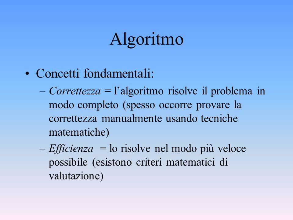 Algoritmo Concetti fondamentali: –Correttezza = lalgoritmo risolve il problema in modo completo (spesso occorre provare la correttezza manualmente usa