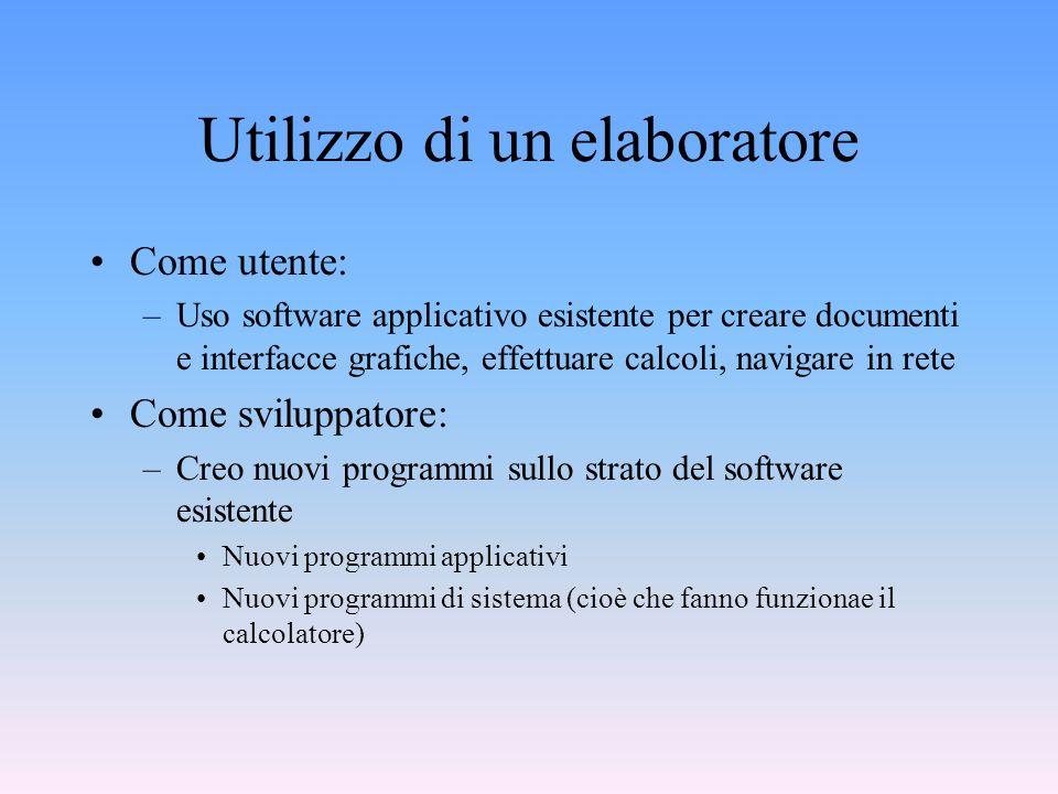 Utilizzo di un elaboratore Come utente: –Uso software applicativo esistente per creare documenti e interfacce grafiche, effettuare calcoli, navigare i