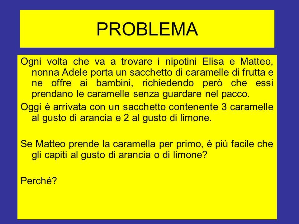 PROBLEMA Ogni volta che va a trovare i nipotini Elisa e Matteo, nonna Adele porta un sacchetto di caramelle di frutta e ne offre ai bambini, richiedendo però che essi prendano le caramelle senza guardare nel pacco.