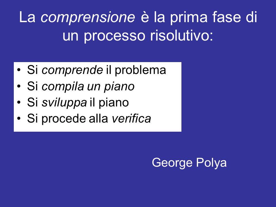 La comprensione è la prima fase di un processo risolutivo: Si comprende il problema Si compila un piano Si sviluppa il piano Si procede alla verifica George Polya