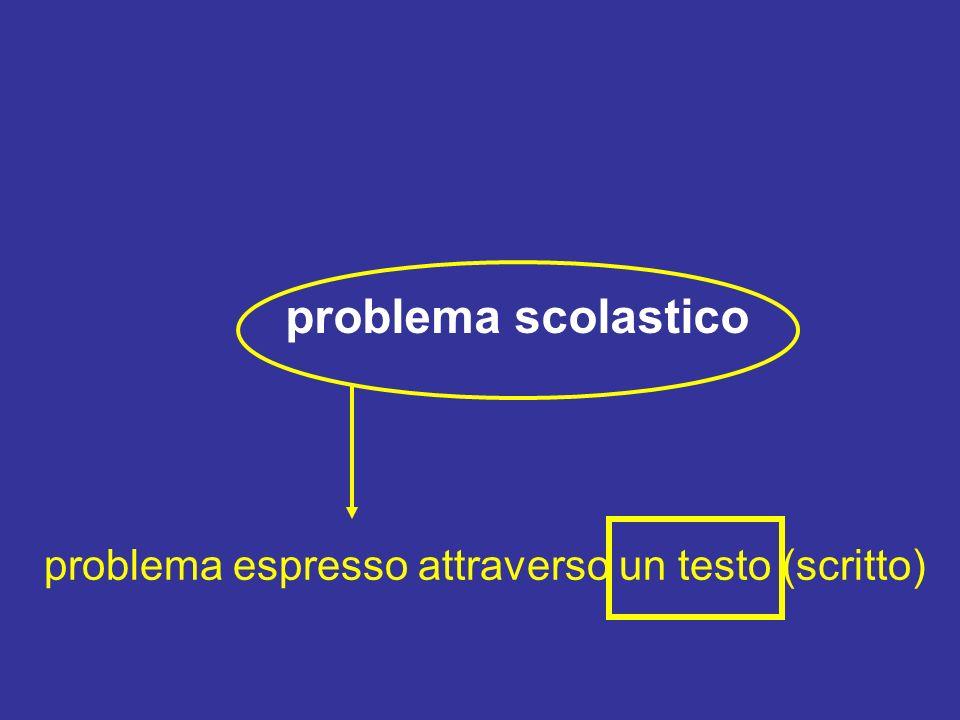La comprensione del problema scolastico da parte degli allievi: alcune riflessioni problema espresso attraverso un testo (scritto)