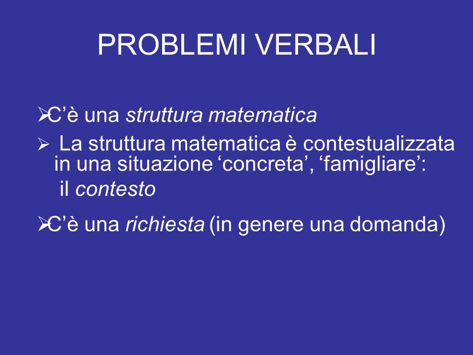 PROBLEMI VERBALI La struttura matematica è contestualizzata in una situazione concreta, famigliare: il contesto Cè una struttura matematica Cè una richiesta (in genere una domanda)