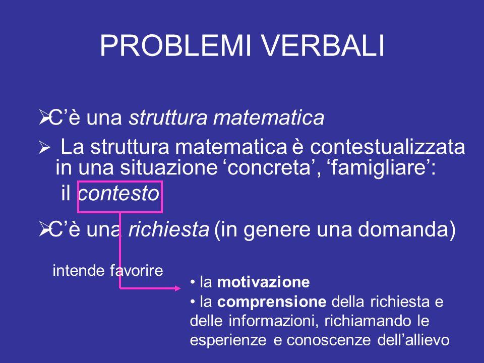 PROBLEMI VERBALI La struttura matematica è contestualizzata in una situazione concreta, famigliare: il contesto Cè una struttura matematica Cè una richiesta (in genere una domanda) la motivazione la comprensione della richiesta e delle informazioni, richiamando le esperienze e conoscenze dellallievo intende favorire