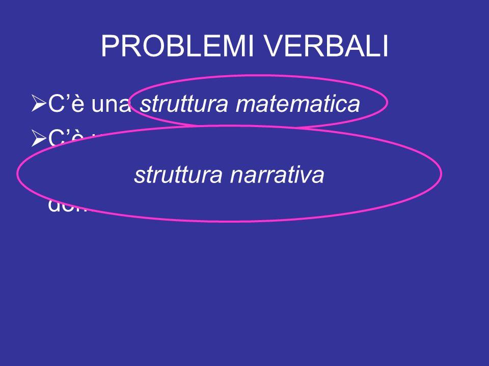 PROBLEMI VERBALI Cè una struttura matematica Cè un contesto Cè una richiesta (in genere una domanda) struttura narrativa