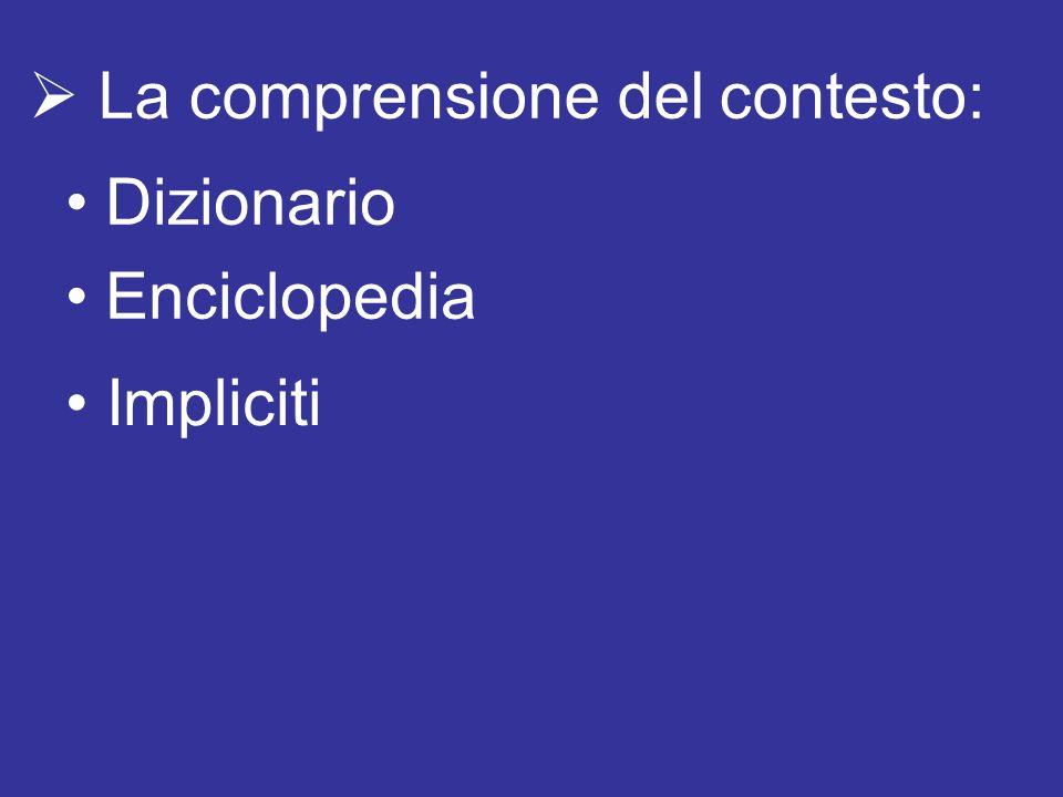 La comprensione del contesto: Dizionario Enciclopedia Impliciti