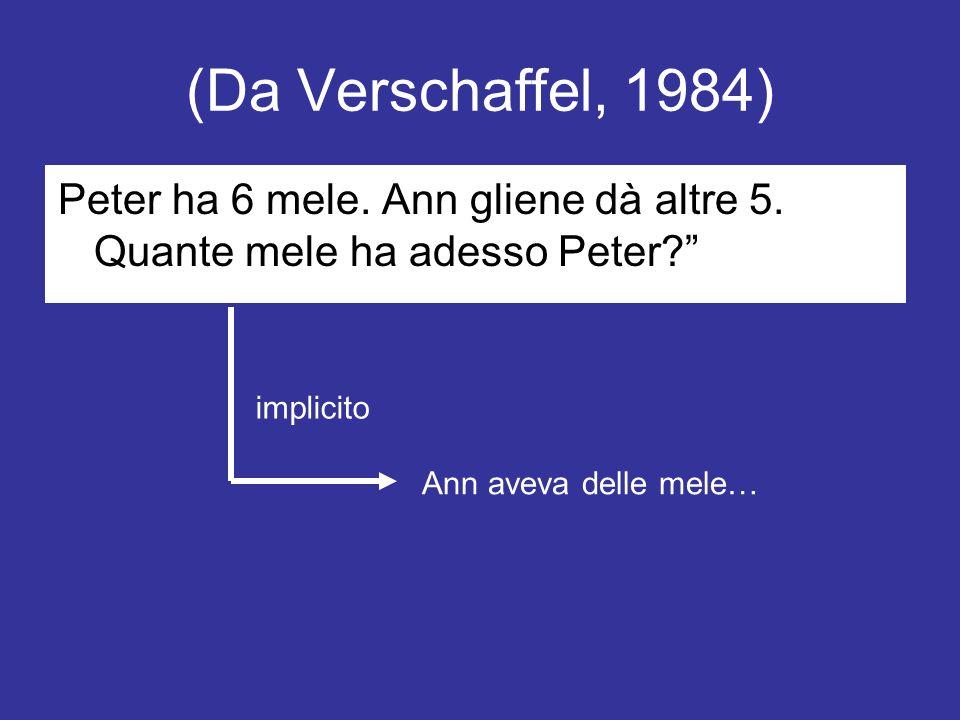 (Da Verschaffel, 1984) Peter ha 6 mele. Ann gliene dà altre 5.