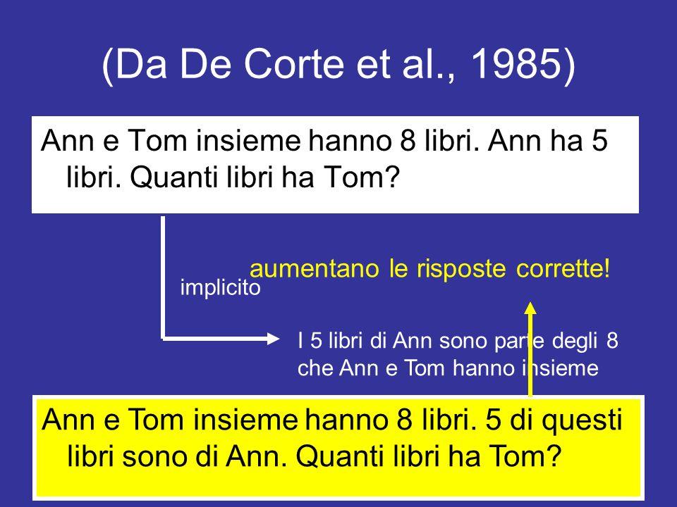 (Da De Corte et al., 1985) Ann e Tom insieme hanno 8 libri.