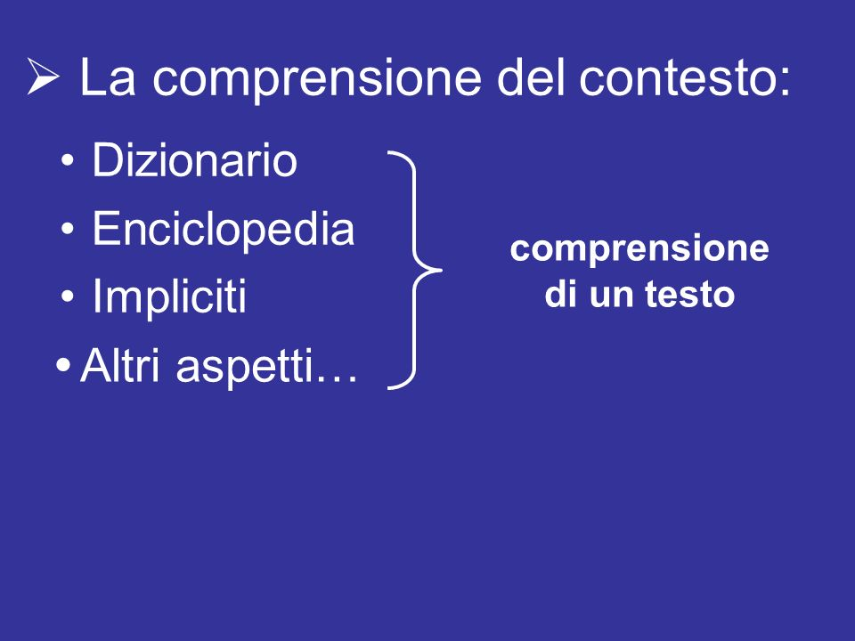 La comprensione del contesto: Dizionario Enciclopedia Impliciti Altri aspetti… comprensione di un testo