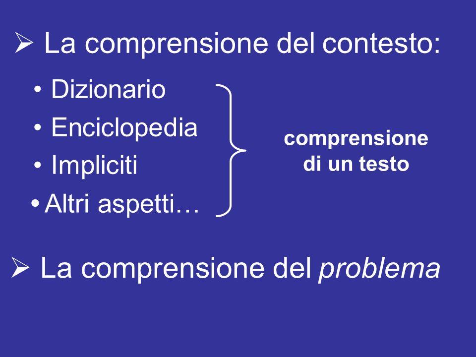 La comprensione del contesto: Dizionario Enciclopedia Impliciti Altri aspetti… La comprensione del problema comprensione di un testo