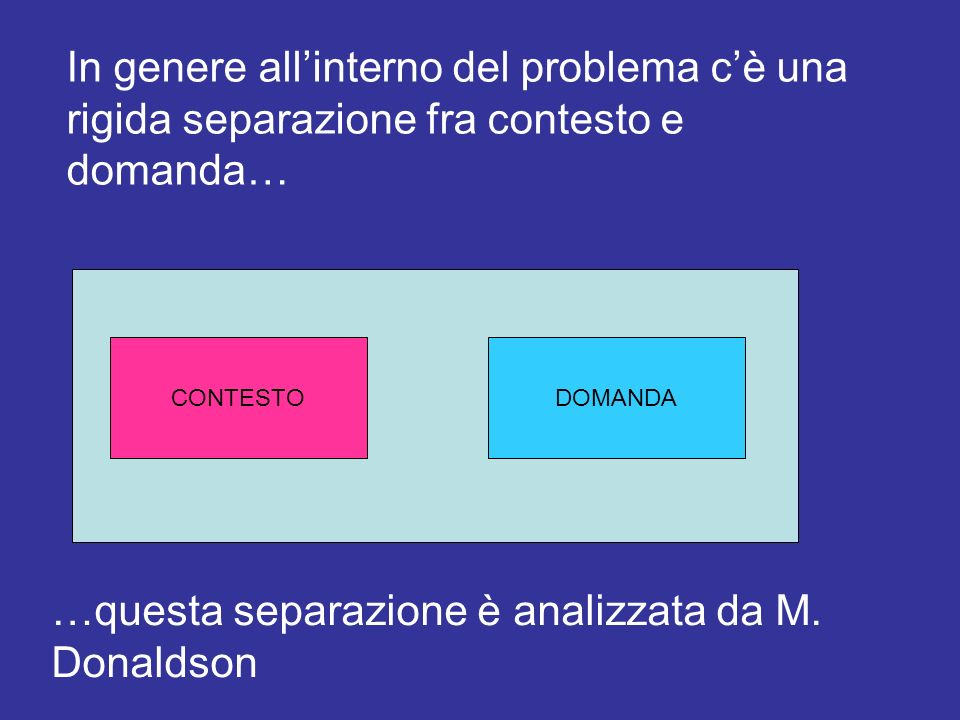 CONTESTODOMANDA In genere allinterno del problema cè una rigida separazione fra contesto e domanda… …questa separazione è analizzata da M.