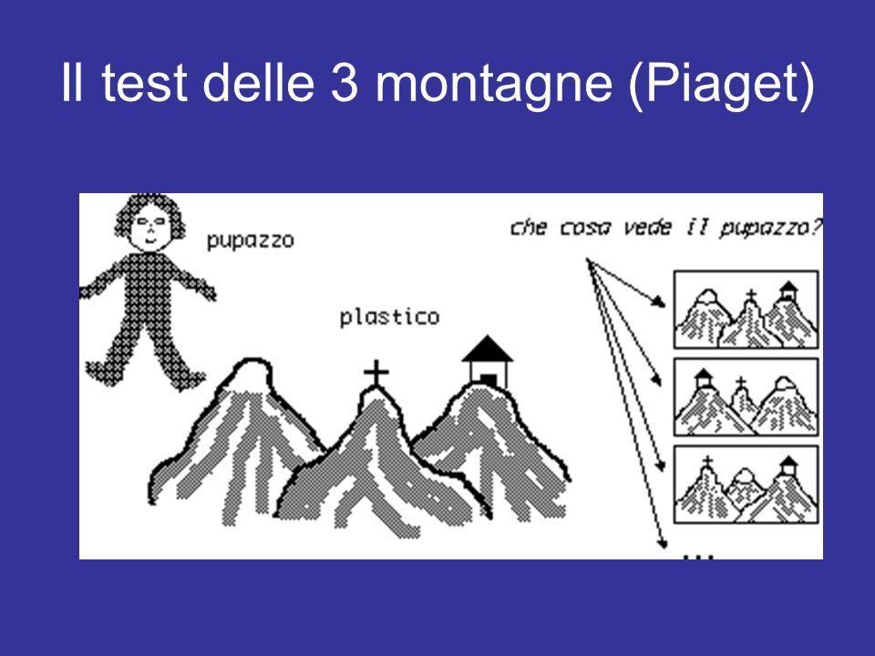 Il test delle 3 montagne (Piaget)