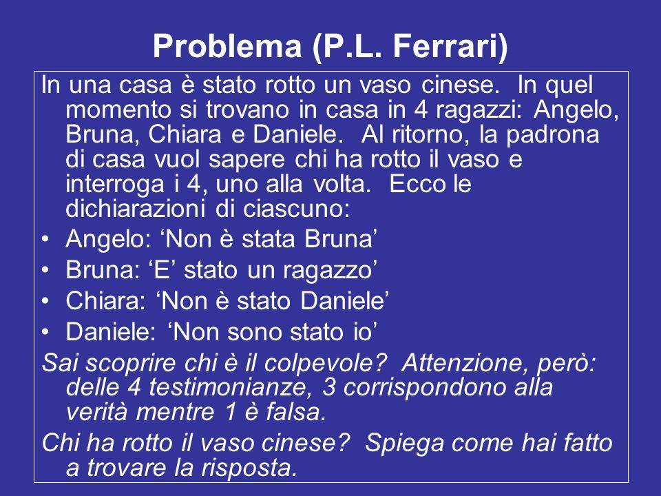 Problema (P.L. Ferrari) In una casa è stato rotto un vaso cinese.