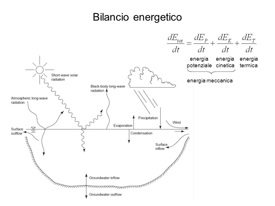 Bilancio energetico energia potenziale energia cinetica energia termica energia meccanica