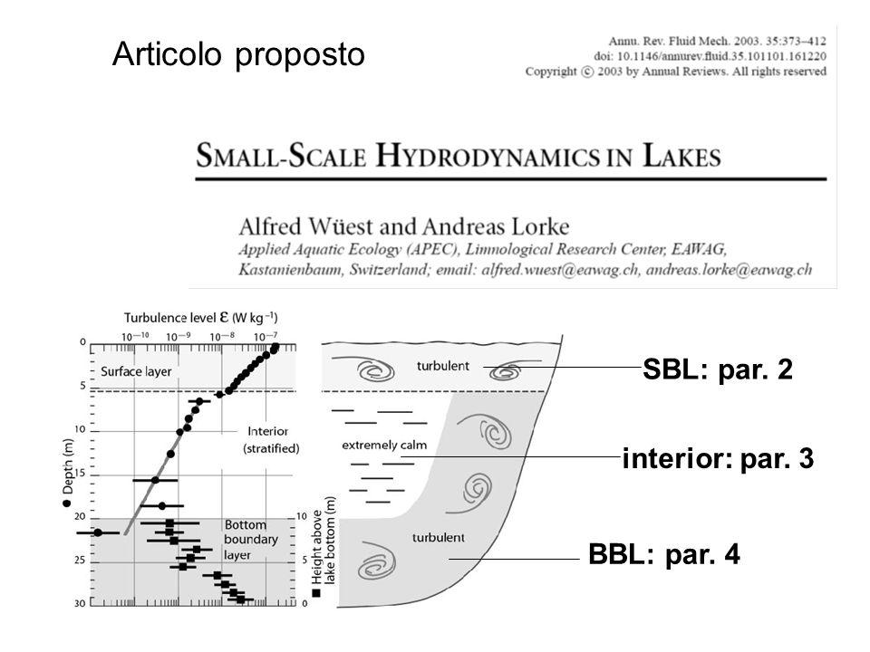 Articolo proposto SBL: par. 2 interior: par. 3 BBL: par. 4