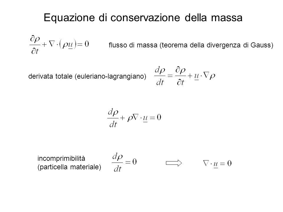 Equazione di conservazione della massa flusso di massa (teorema della divergenza di Gauss) incomprimibilità (particella materiale) derivata totale (euleriano-lagrangiano)