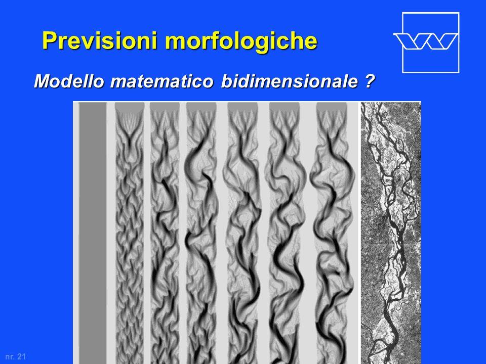 nr. 21 Previsioni morfologiche Modello matematico bidimensionale ?