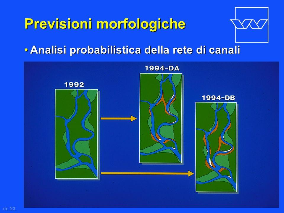 nr. 23 Previsioni morfologiche Analisi probabilistica della rete di canaliAnalisi probabilistica della rete di canali