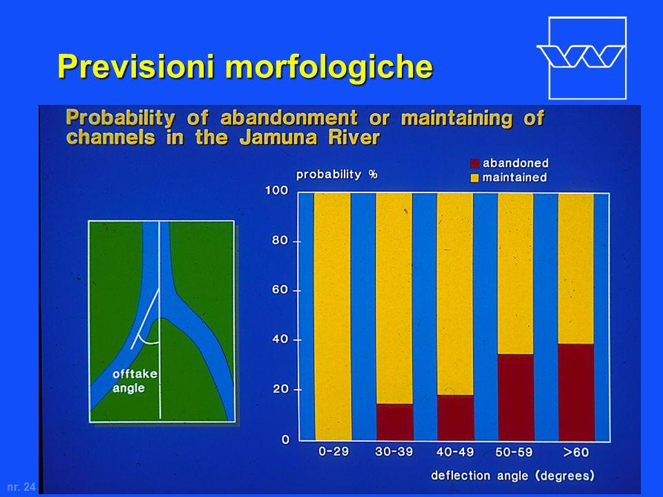 nr. 24 Previsioni morfologiche