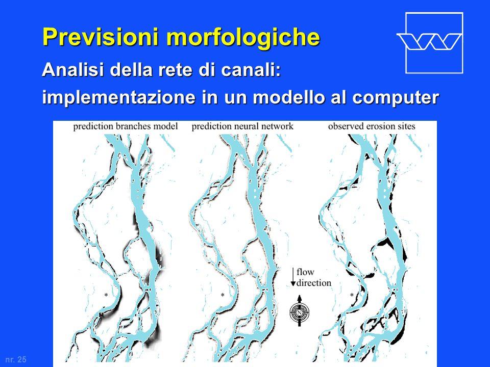 nr. 25 Previsioni morfologiche Analisi della rete di canali: implementazione in un modello al computer