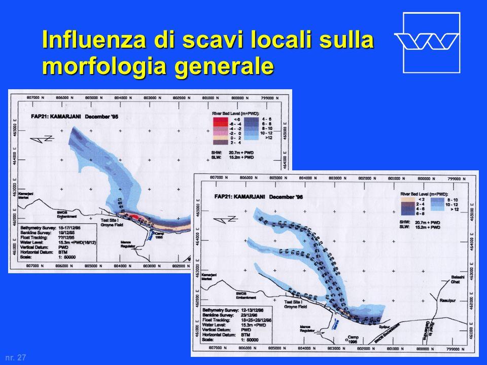 nr. 27 Influenza di scavi locali sulla morfologia generale