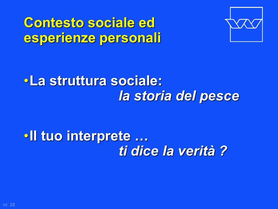 nr. 28 Contesto sociale ed esperienze personali La struttura sociale: la storia del pesceLa struttura sociale: la storia del pesce Il tuo interprete …