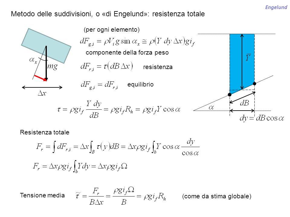 Engelund Metodo delle suddivisioni, o «di Engelund»: resistenza totale (per ogni elemento) componente della forza peso resistenza equilibrio Resistenz