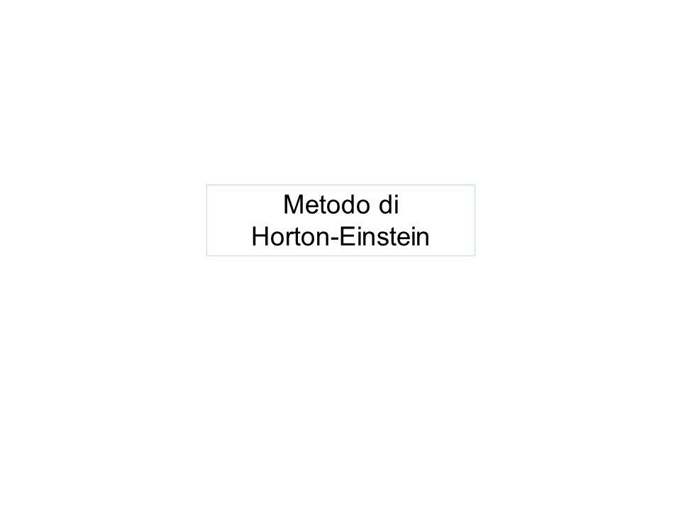 Metodo di Horton-Einstein