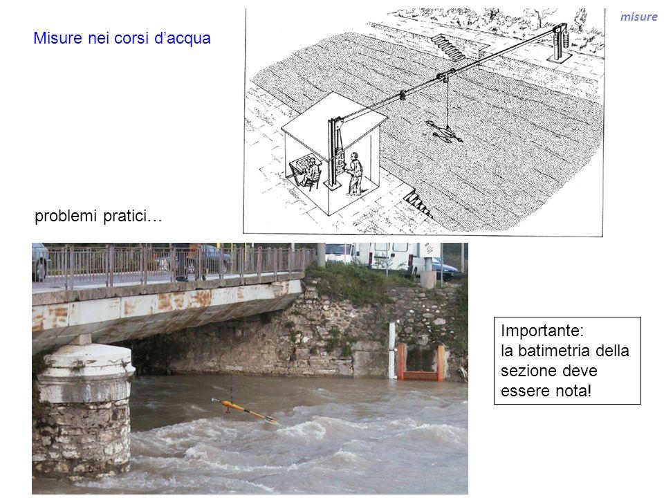 misure Misure nei corsi dacqua problemi pratici… Importante: la batimetria della sezione deve essere nota!