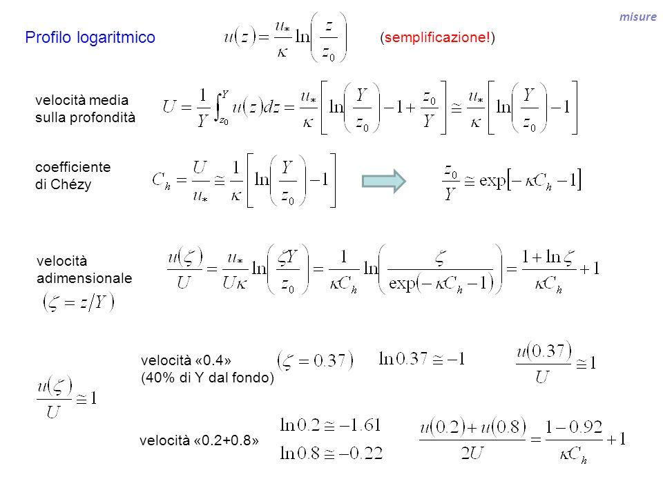 misure Profilo logaritmico velocità media sulla profondità coefficiente di Chézy (semplificazione!) velocità adimensionale velocità «0.4» (40% di Y da