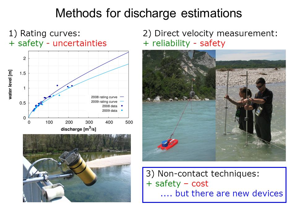 Methods for discharge estimations 1) Rating curves: + safety - uncertainties 3) Non-contact techniques: + safety – cost.... but there are new devices