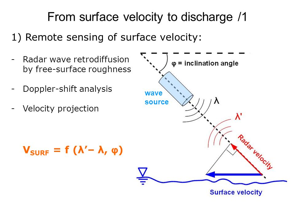 From surface velocity to discharge /1 1) Remote sensing of surface velocity: -Radar wave retrodiffusion by free-surface roughness -Doppler-shift analysis - Velocity projection V SURF = f (λ– λ, φ ) wave source