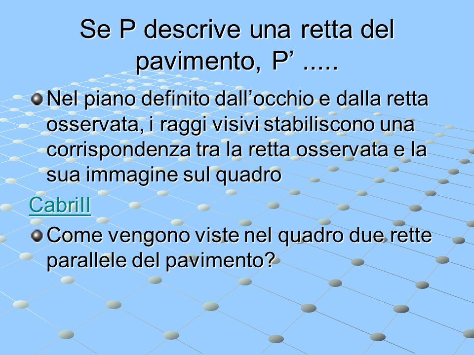 Se P descrive una retta del pavimento, P..... Nel piano definito dallocchio e dalla retta osservata, i raggi visivi stabiliscono una corrispondenza tr