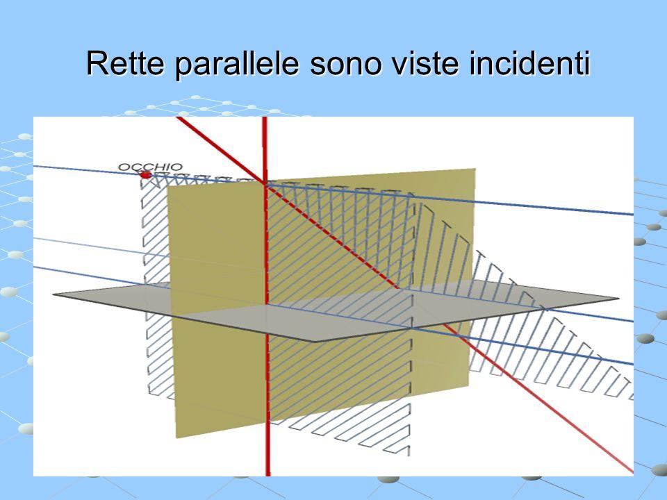 Rette parallele sono viste incidenti Rette parallele sono viste incidenti