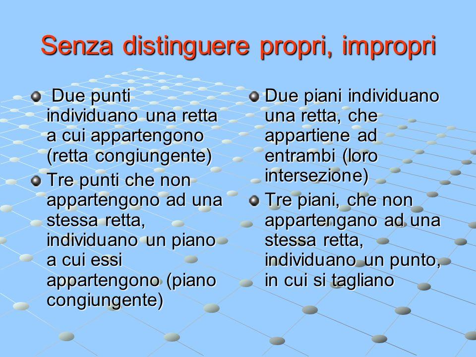 Senza distinguere propri, impropri Due punti individuano una retta a cui appartengono (retta congiungente) Due punti individuano una retta a cui appar