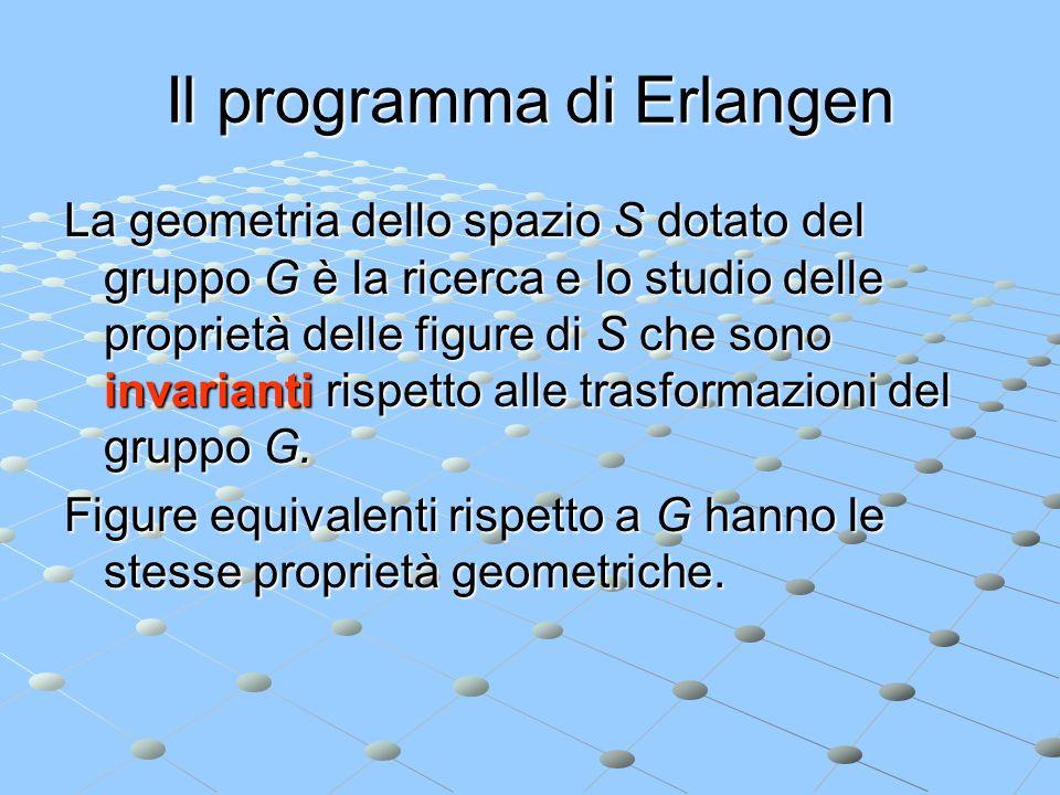 Il programma di Erlangen La geometria dello spazio S dotato del gruppo G è la ricerca e lo studio delle proprietà delle figure di S che sono invariant