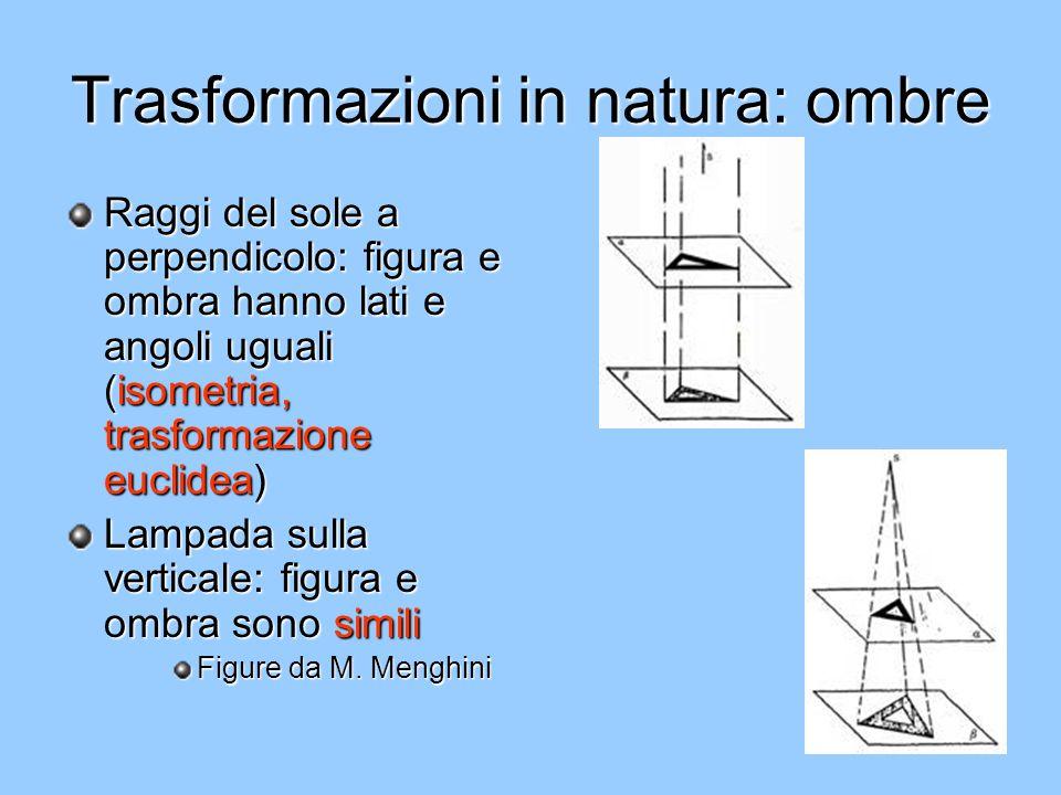 Trasformazioni in natura: ombre Raggi del sole a perpendicolo: figura e ombra hanno lati e angoli uguali (isometria, trasformazione euclidea) Lampada