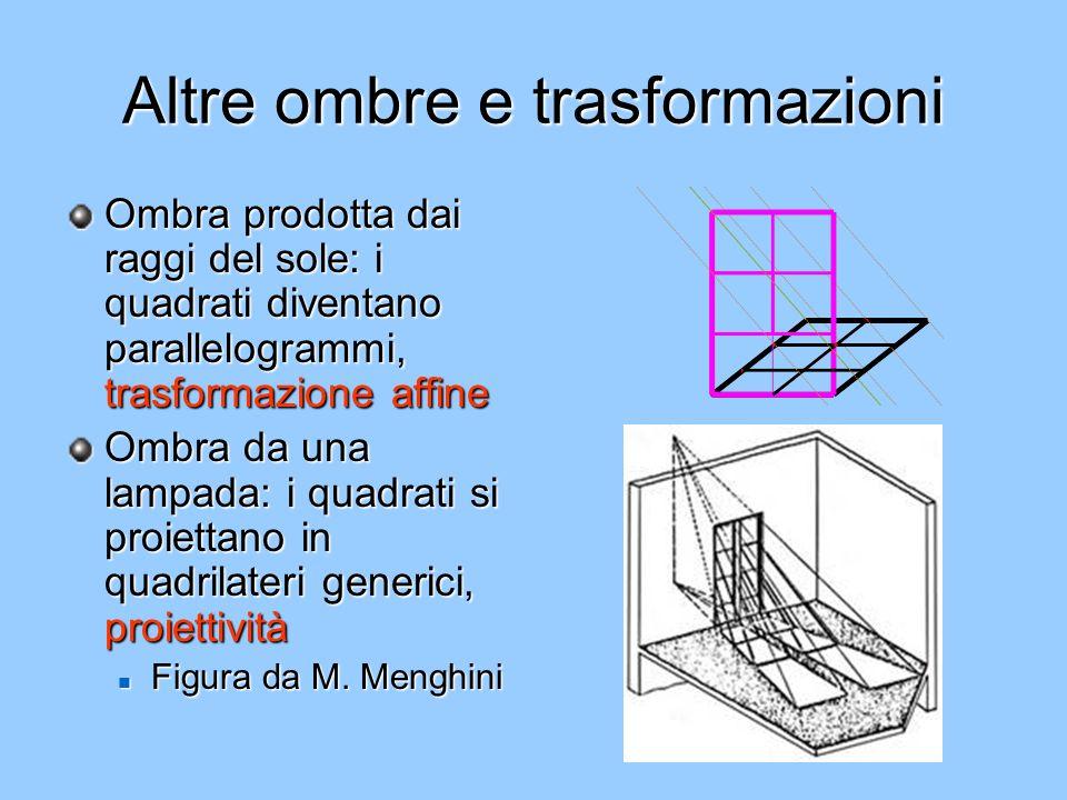 Altre ombre e trasformazioni Ombra prodotta dai raggi del sole: i quadrati diventano parallelogrammi, trasformazione affine Ombra da una lampada: i qu
