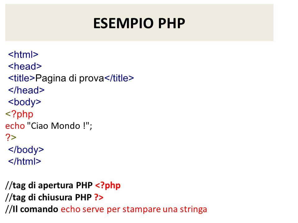 ESEMPIO PHP Pagina di prova <?php echo