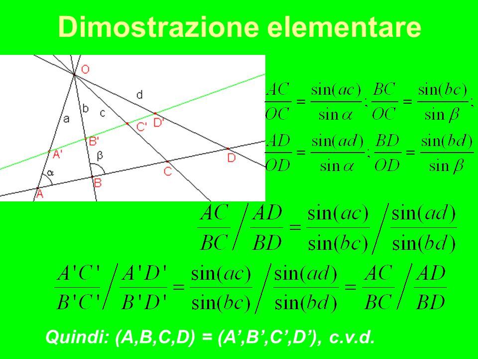 Dimostrazione elementare Quindi: (A,B,C,D) = (A,B,C,D), c.v.d.