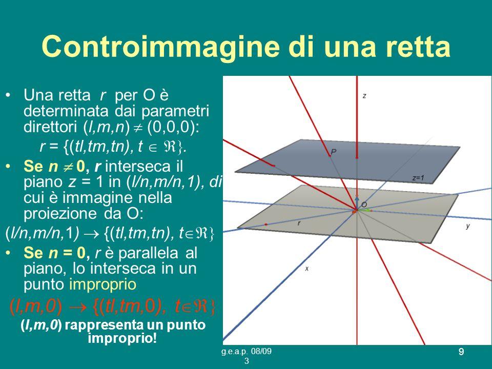 g.e.a.p. 08/09 3 9 Controimmagine di una retta Una retta r per O è determinata dai parametri direttori (l,m,n) (0,0,0): r = {(tl,tm,tn), t. Se n 0, r
