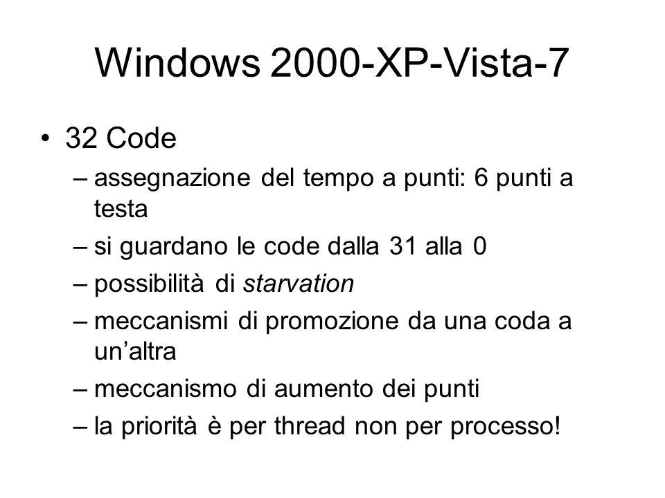 Windows 2000-XP-Vista-7 32 Code –assegnazione del tempo a punti: 6 punti a testa –si guardano le code dalla 31 alla 0 –possibilità di starvation –meccanismi di promozione da una coda a unaltra –meccanismo di aumento dei punti –la priorità è per thread non per processo!