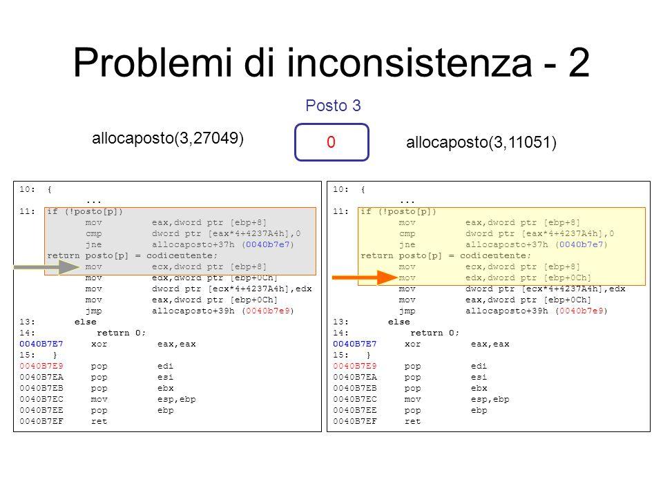 Problemi di inconsistenza - 2 10: {... 11: if (!posto[p]) mov eax,dword ptr [ebp+8] cmp dword ptr [eax*4+4237A4h],0 jne allocaposto+37h (0040b7e7) ret