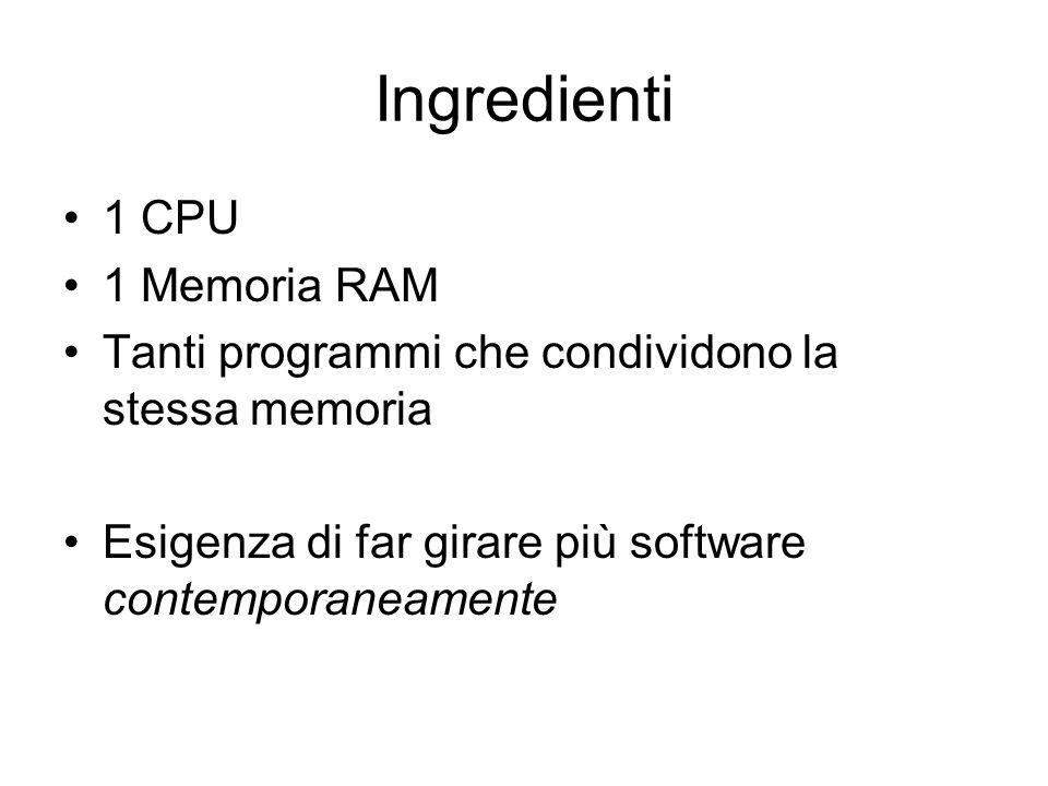 Ingredienti 1 CPU 1 Memoria RAM Tanti programmi che condividono la stessa memoria Esigenza di far girare più software contemporaneamente