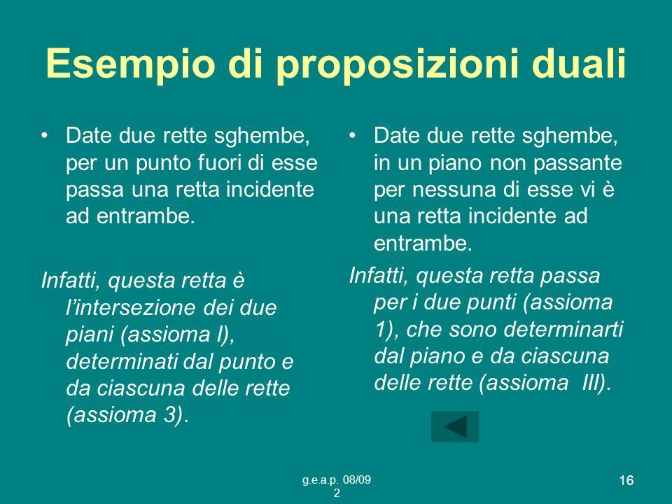 g.e.a.p. 08/09 2 16 Esempio di proposizioni duali Date due rette sghembe, per un punto fuori di esse passa una retta incidente ad entrambe. Infatti, q