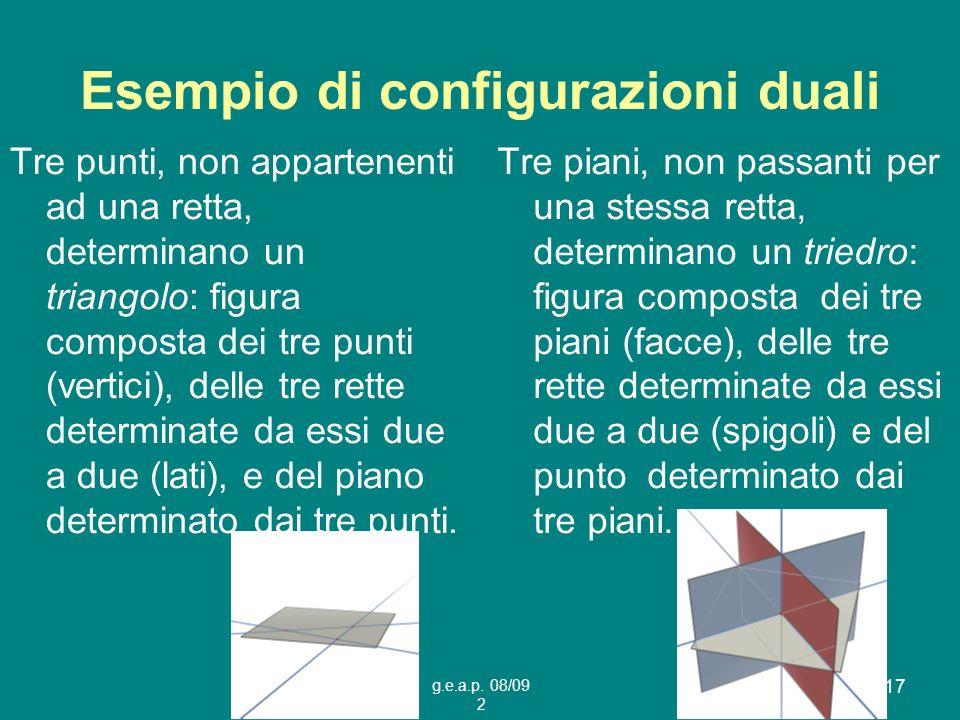 g.e.a.p. 08/09 2 17 Esempio di configurazioni duali Tre punti, non appartenenti ad una retta, determinano un triangolo: figura composta dei tre punti