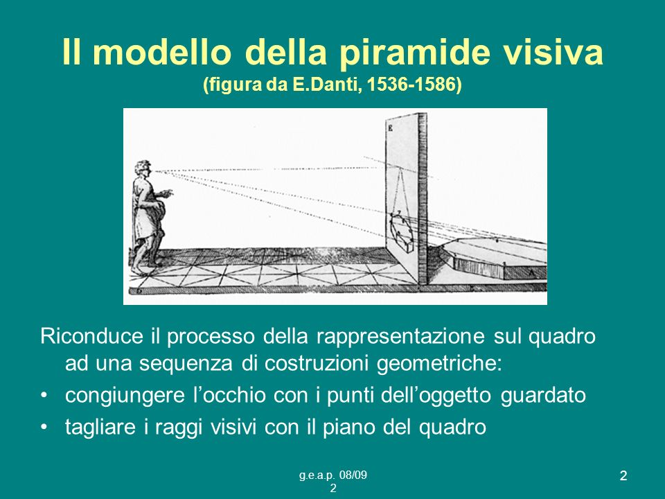 g.e.a.p. 08/09 2 2 Il modello della piramide visiva (figura da E.Danti, 1536-1586) Riconduce il processo della rappresentazione sul quadro ad una sequ